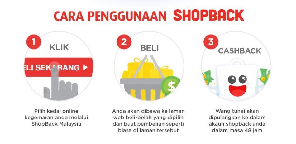 Cara penggunaan shopback Malaysia